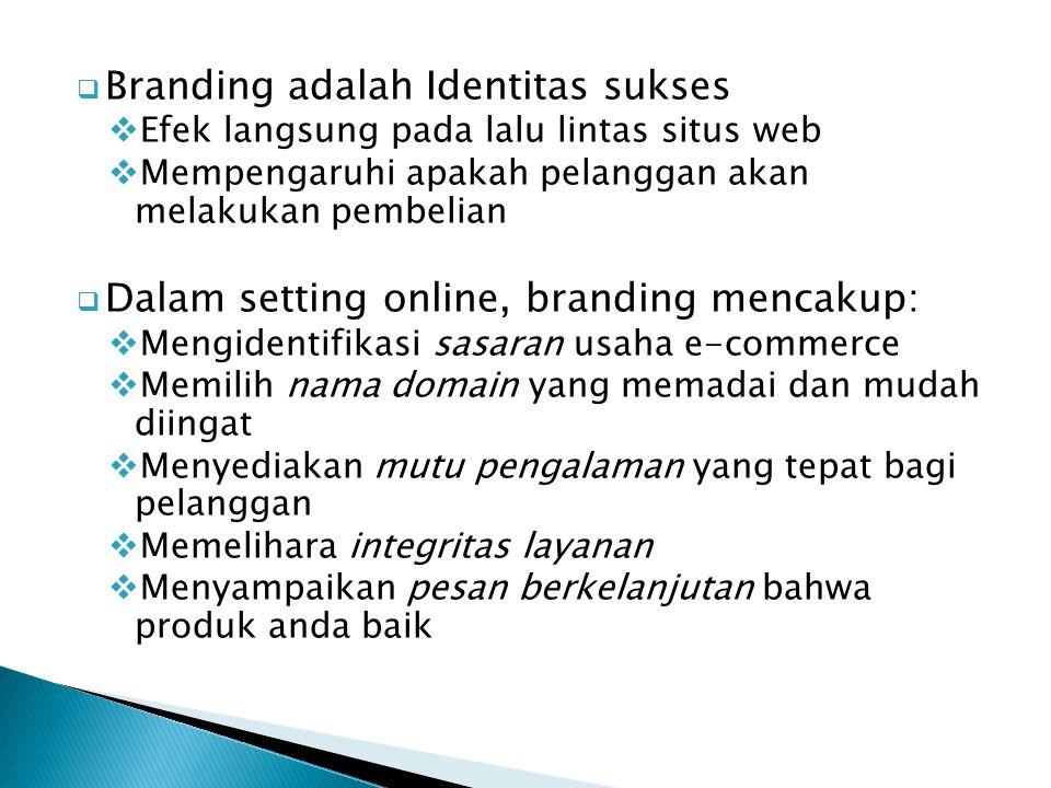 Branding adalah Identitas sukses