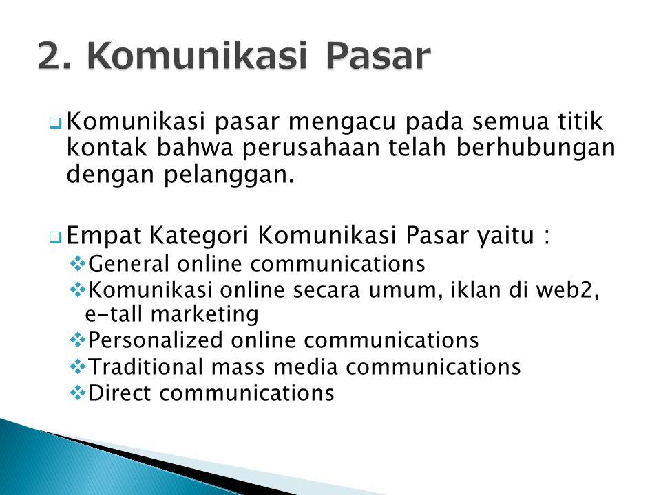 2. Komunikasi Pasar Komunikasi pasar mengacu pada semua titik kontak bahwa perusahaan telah berhubungan dengan pelanggan.