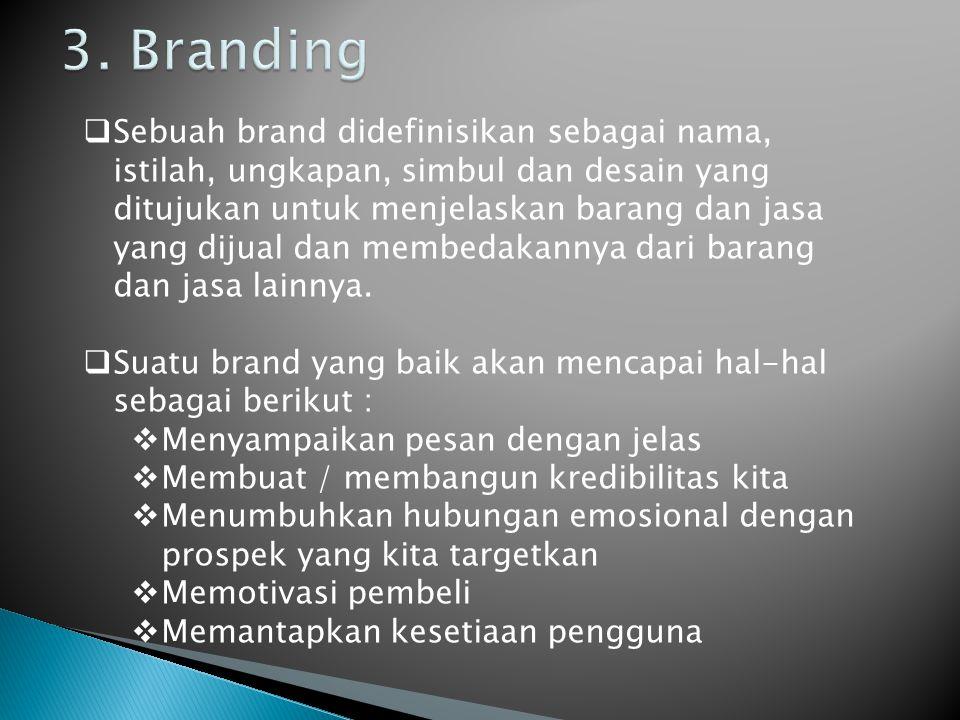 3. Branding