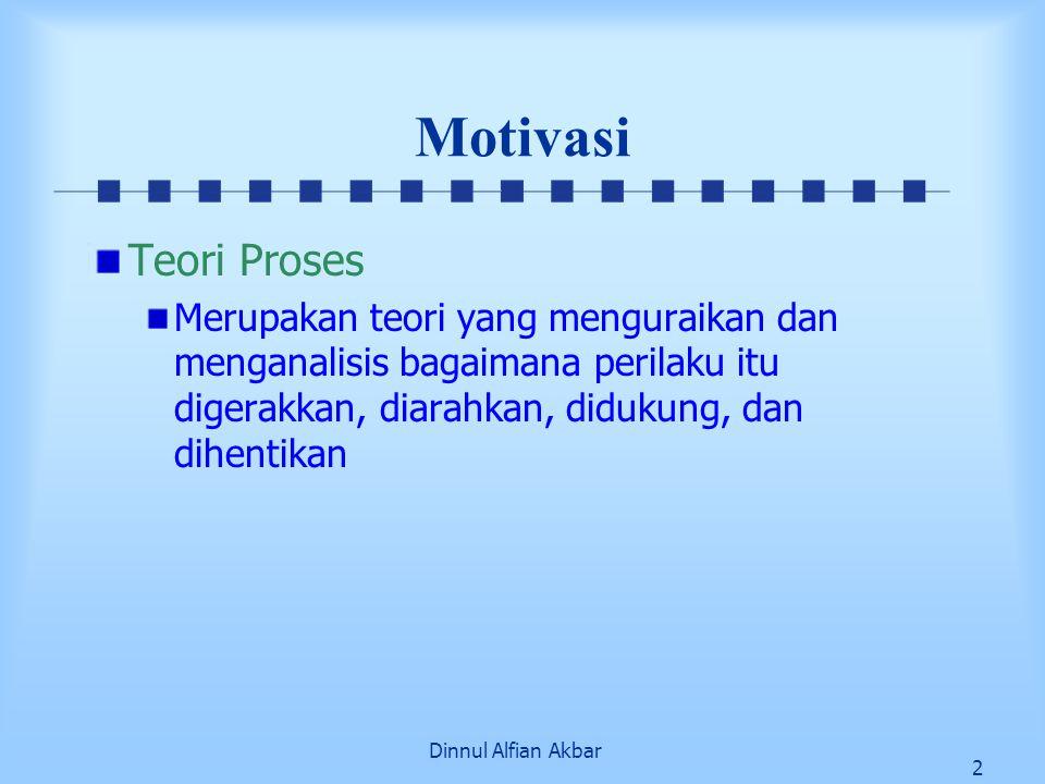 Motivasi Teori Proses.