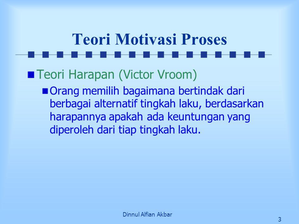 Teori Motivasi Proses Teori Harapan (Victor Vroom)