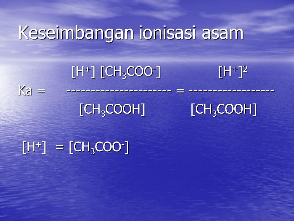 Keseimbangan ionisasi asam