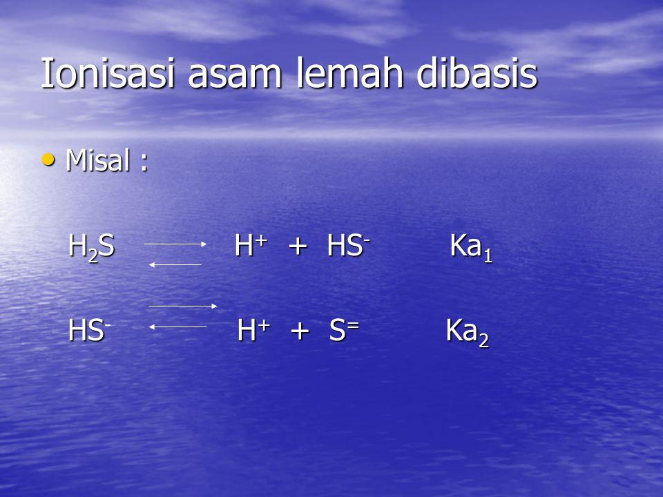 Ionisasi asam lemah dibasis