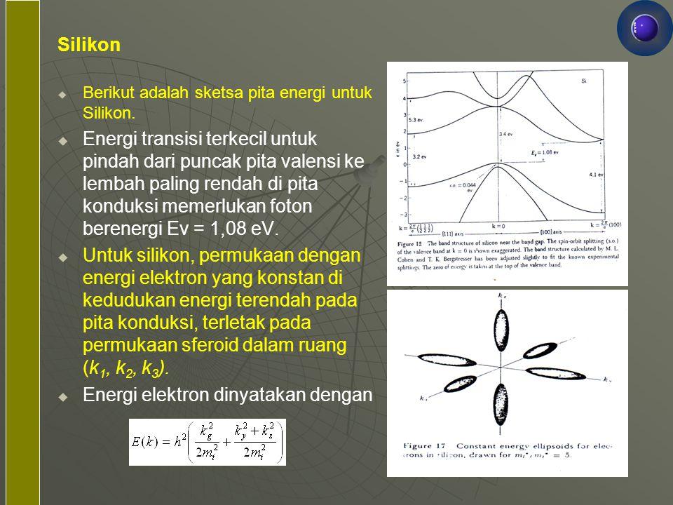 Energi elektron dinyatakan dengan