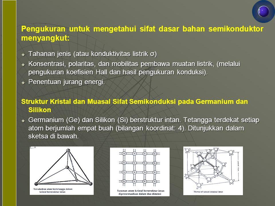 Pengukuran untuk mengetahui sifat dasar bahan semikonduktor menyangkut: