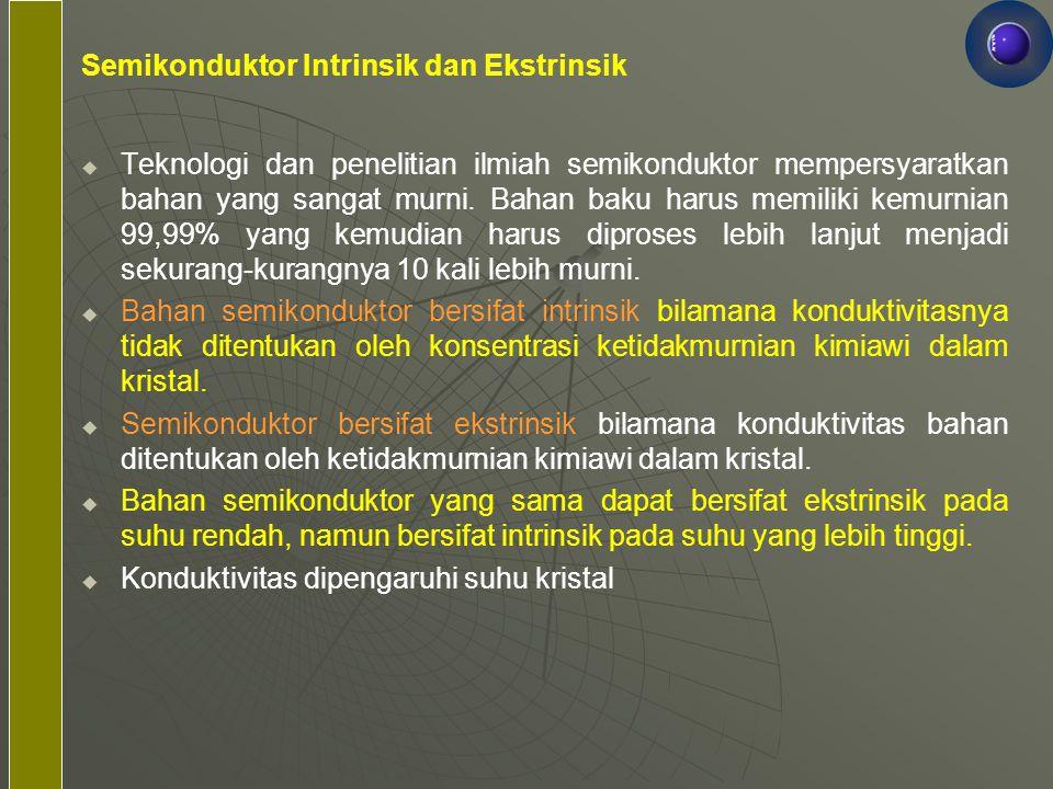 Semikonduktor Intrinsik dan Ekstrinsik