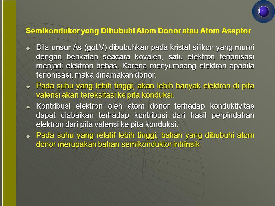 Semikondukor yang Dibubuhi Atom Donor atau Atom Aseptor