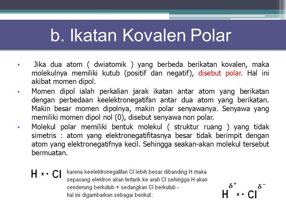 b. Ikatan Kovalen Polar