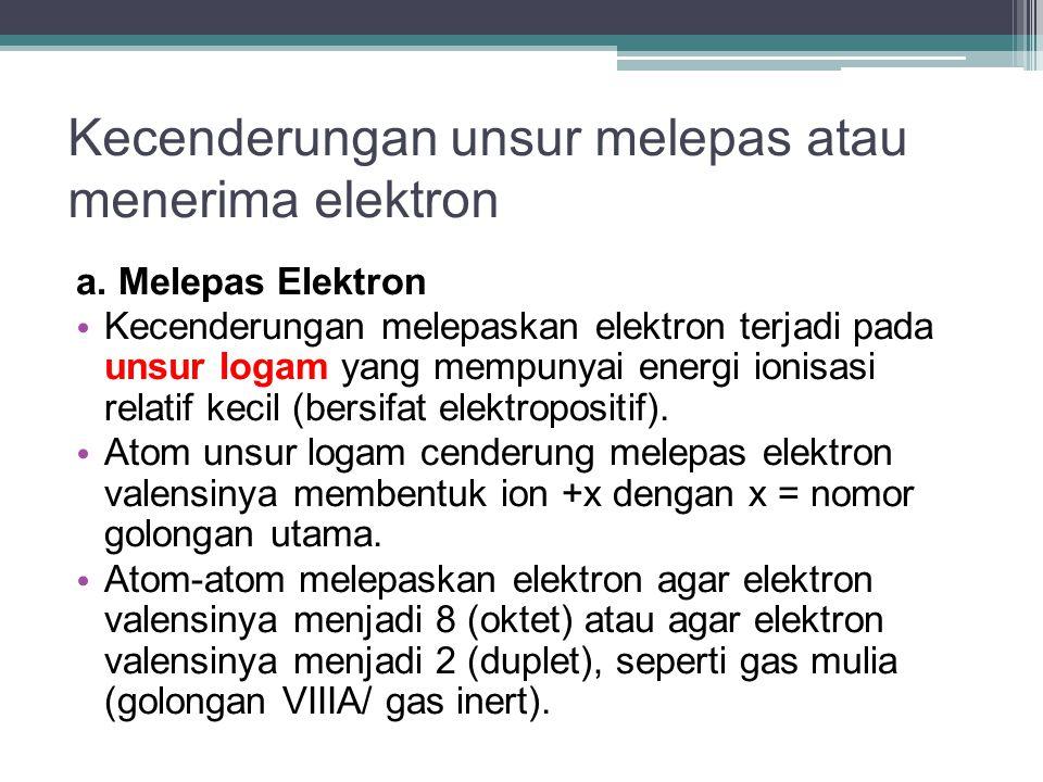 Kecenderungan unsur melepas atau menerima elektron