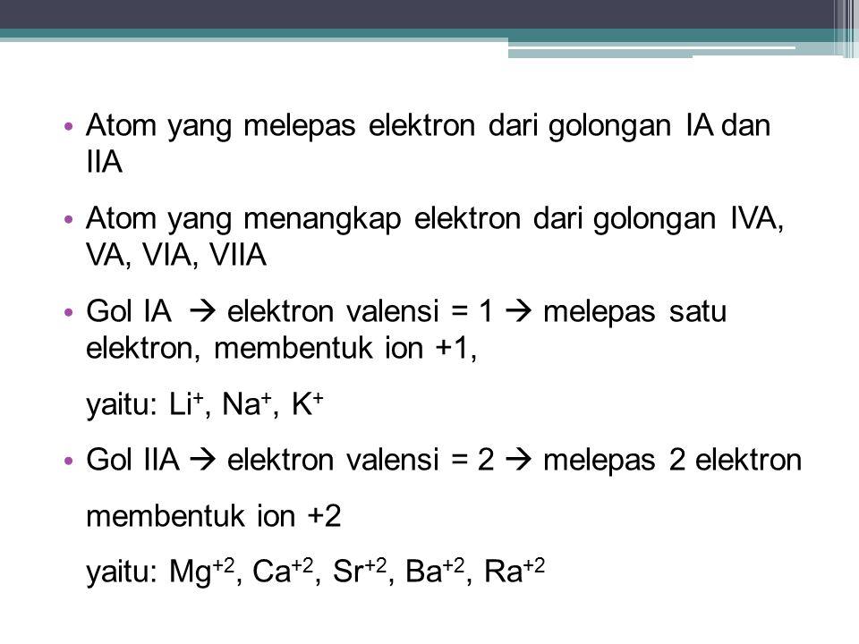 Atom yang melepas elektron dari golongan IA dan IIA