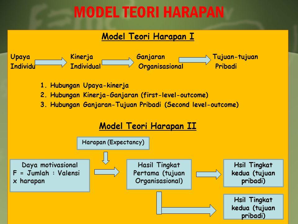 MODEL TEORI HARAPAN Model Teori Harapan I Model Teori Harapan II