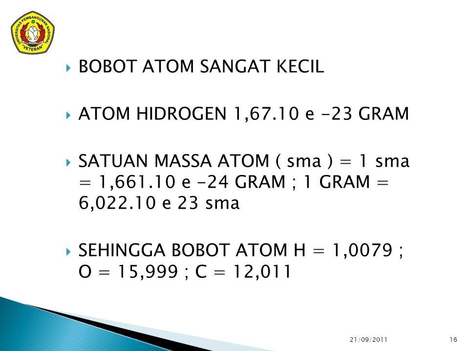 BOBOT ATOM SANGAT KECIL ATOM HIDROGEN 1,67.10 e -23 GRAM