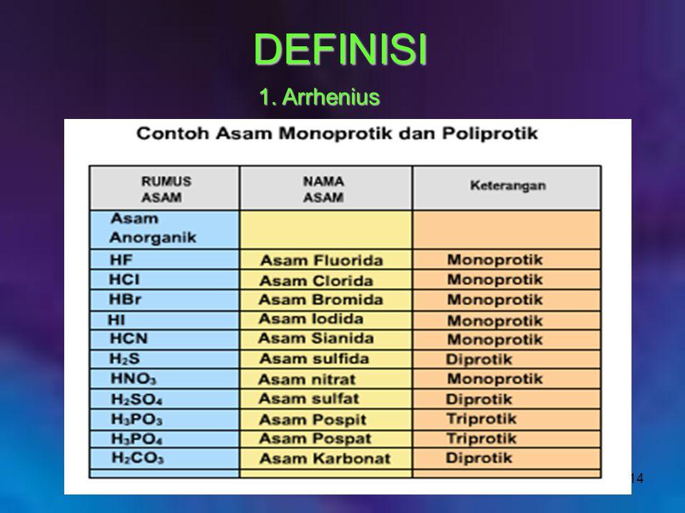 DEFINISI 1. Arrhenius