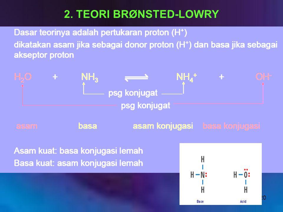 2. TEORI BRØNSTED-LOWRY