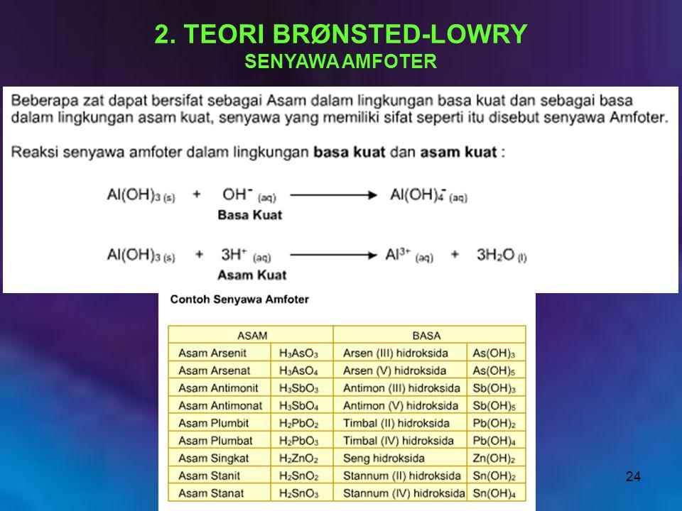2. TEORI BRØNSTED-LOWRY SENYAWA AMFOTER