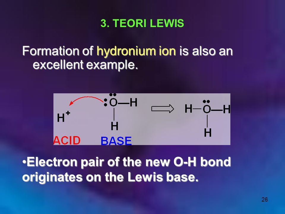 Formation of hydronium ion is also an excellent example.