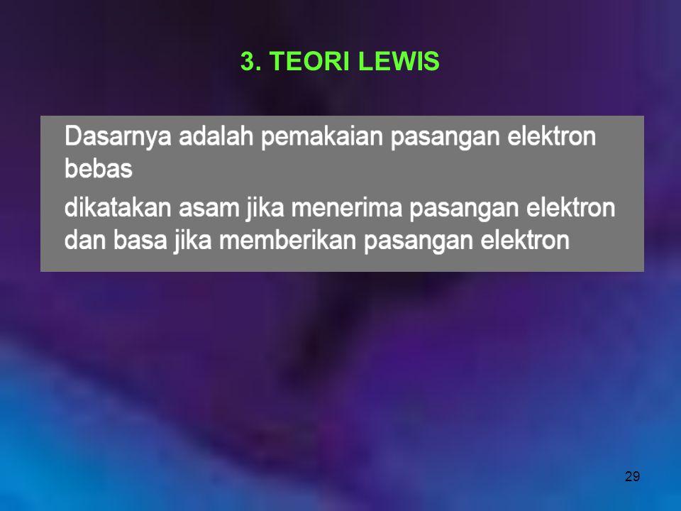3. TEORI LEWIS