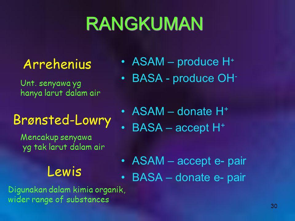 RANGKUMAN Arrehenius Brønsted-Lowry Lewis ASAM – produce H+