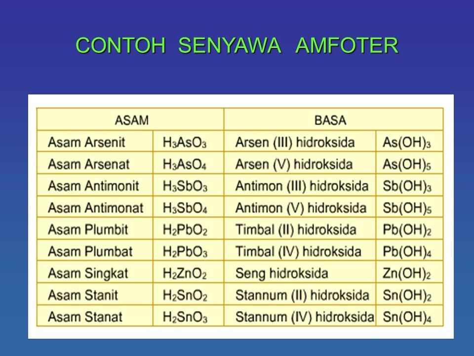CONTOH SENYAWA AMFOTER