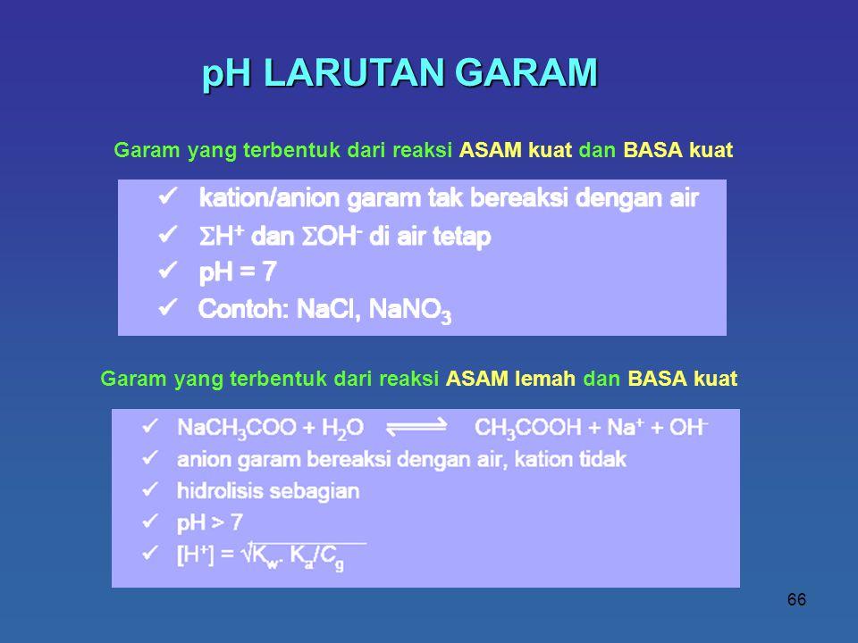 pH LARUTAN GARAM Garam yang terbentuk dari reaksi ASAM kuat dan BASA kuat.