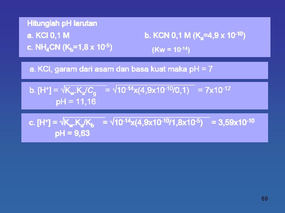 (Kw = 10-14)