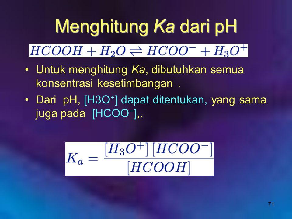 Menghitung Ka dari pH Untuk menghitung Ka, dibutuhkan semua konsentrasi kesetimbangan .