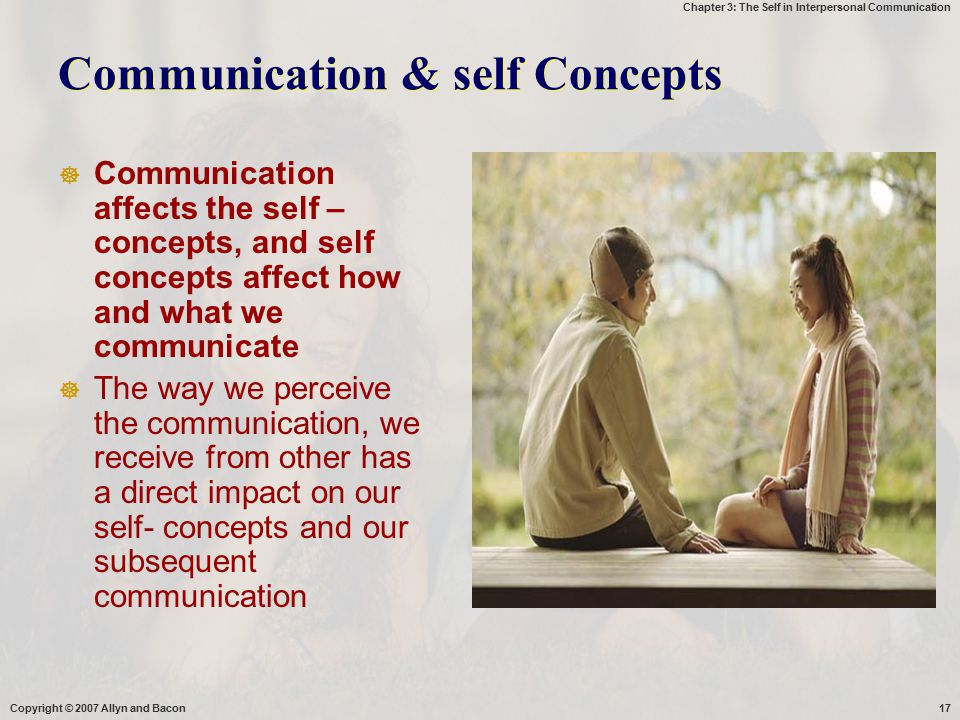 Communication & self Concepts