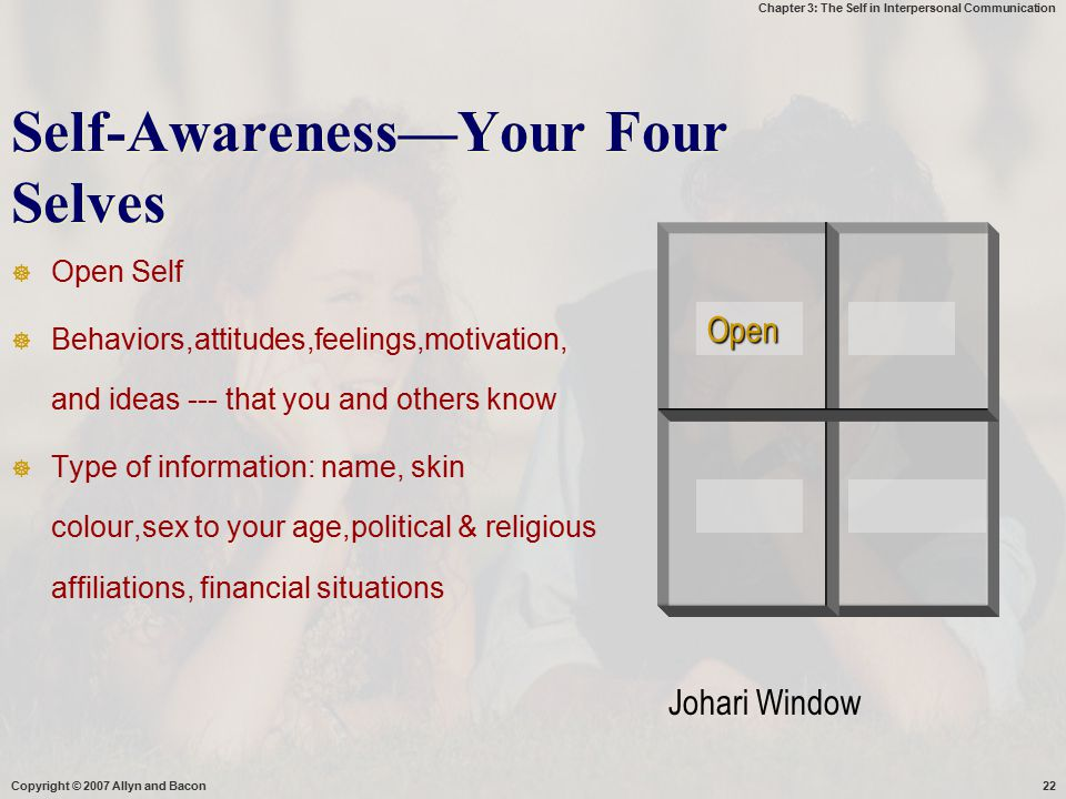 Self-Awareness—Your Four Selves