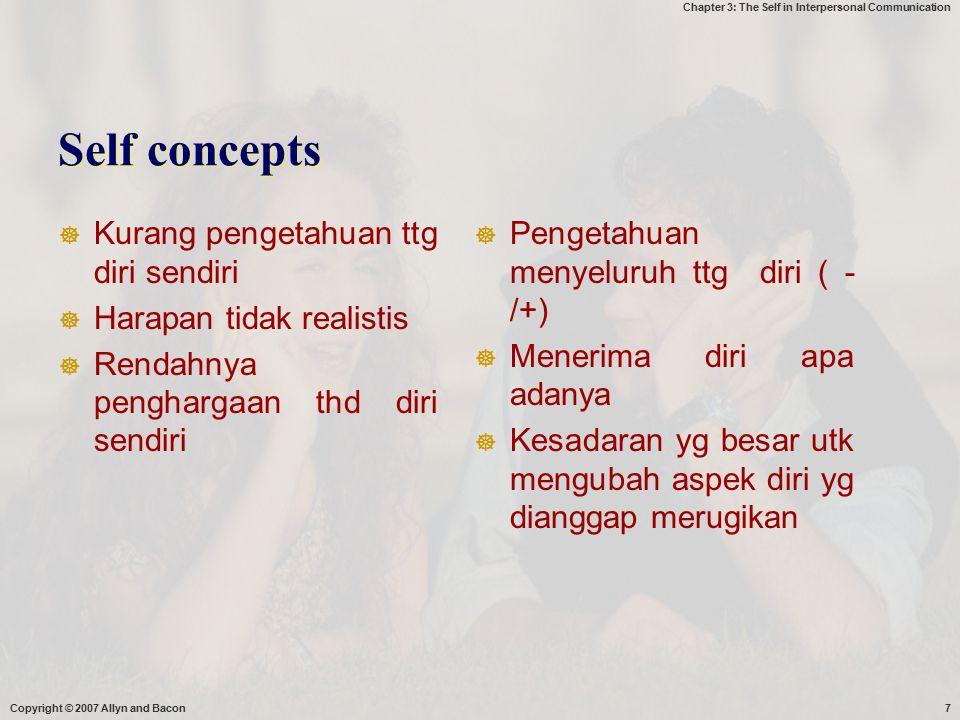 Self concepts Kurang pengetahuan ttg diri sendiri