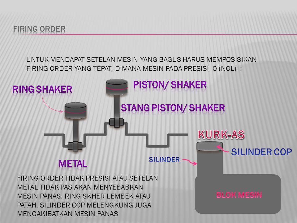 KURK-AS PISTON/ SHAKER RING SHAKER STANG PISTON/ SHAKER SILINDER COP