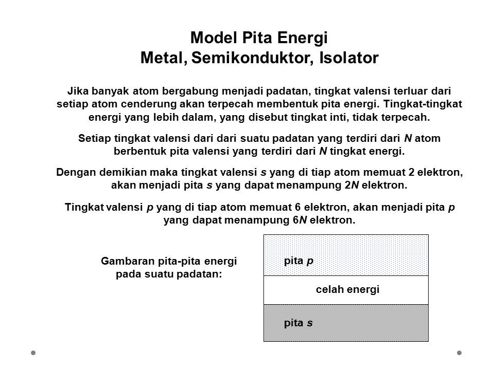 Model Pita Energi Metal, Semikonduktor, Isolator