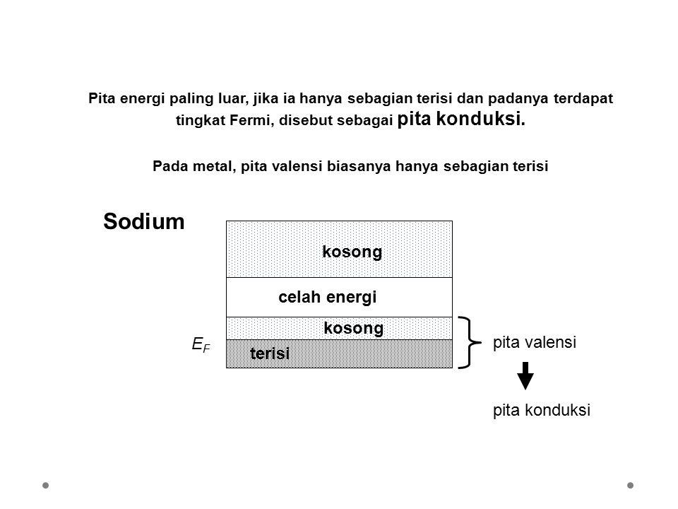 Pada metal, pita valensi biasanya hanya sebagian terisi