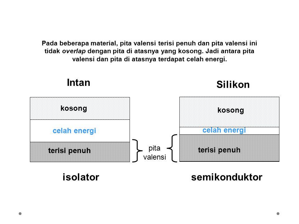 Intan Silikon isolator semikonduktor