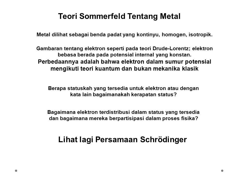 Teori Sommerfeld Tentang Metal Lihat lagi Persamaan Schrödinger