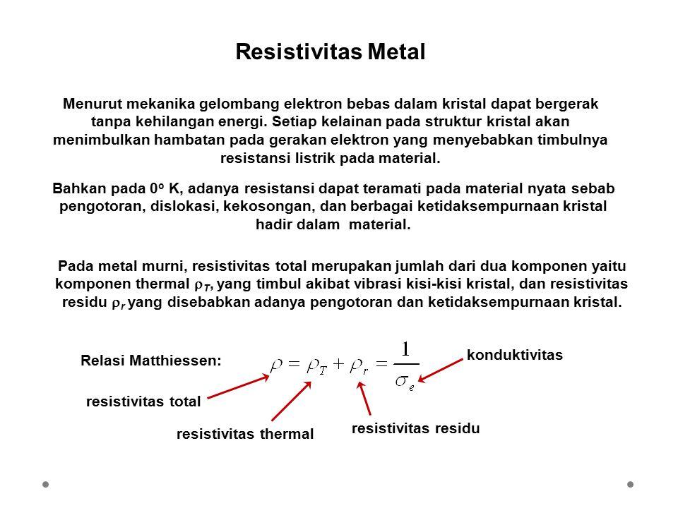 Resistivitas Metal