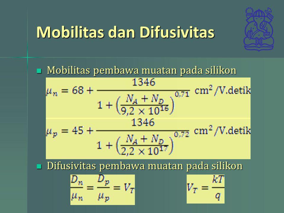 Mobilitas dan Difusivitas