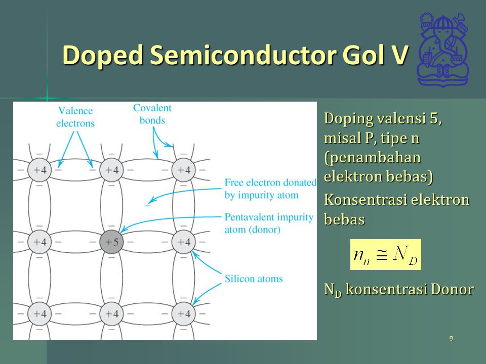 Doped Semiconductor Gol V