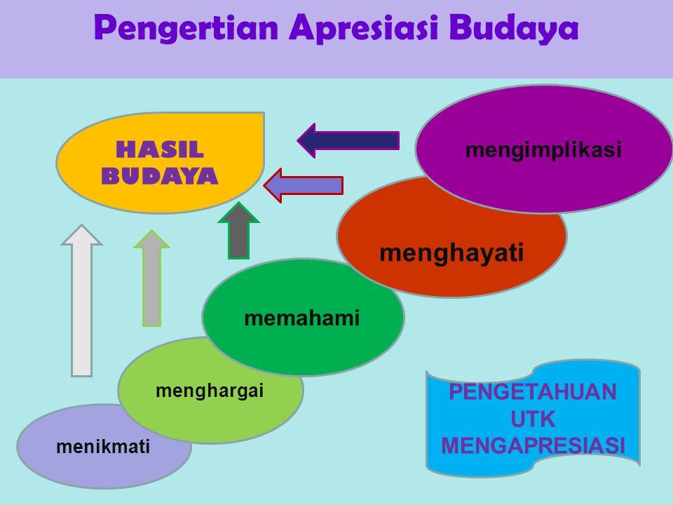 Pengertian Apresiasi Budaya