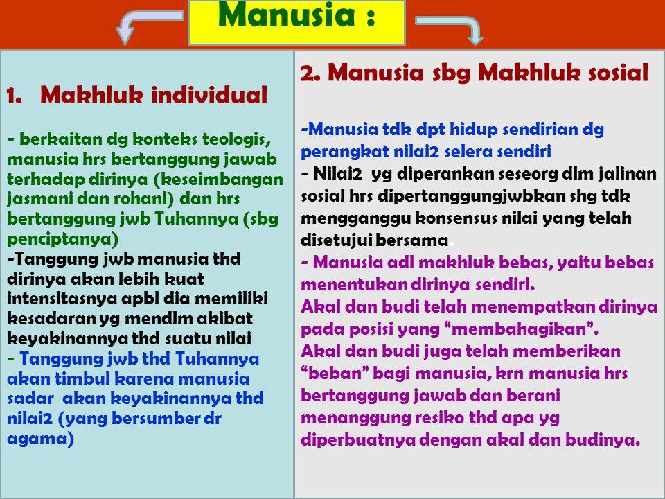 Manusia : 2. Manusia sbg Makhluk sosial Makhluk individual