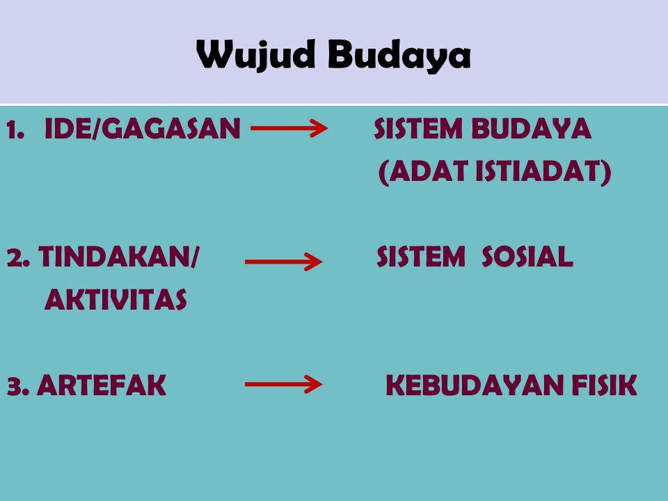 Wujud Budaya IDE/GAGASAN SISTEM BUDAYA (ADAT ISTIADAT)