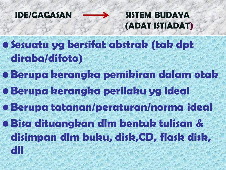 IDE/GAGASAN SISTEM BUDAYA (ADAT ISTIADAT)