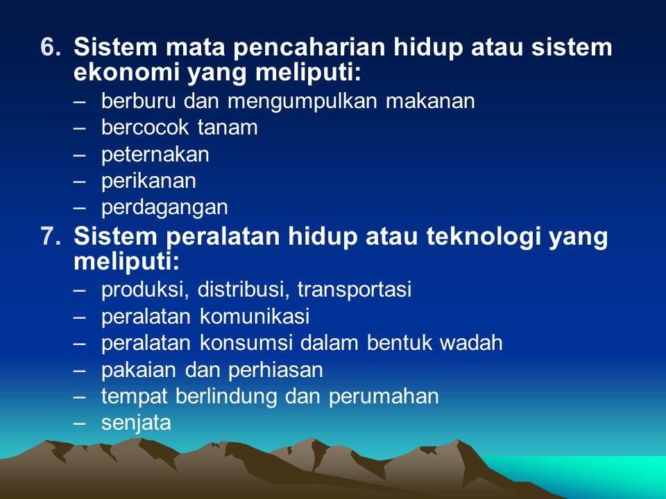 Sistem mata pencaharian hidup atau sistem ekonomi yang meliputi: