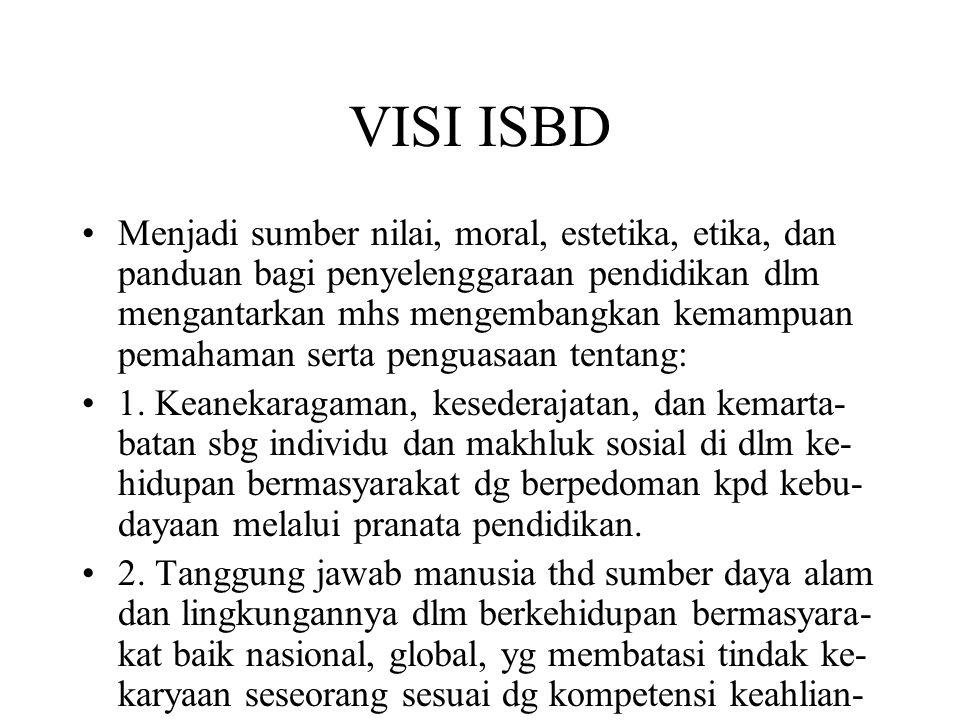 VISI ISBD