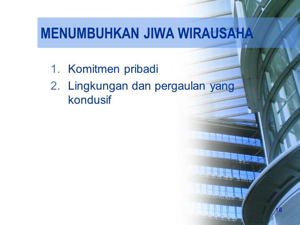 MENUMBUHKAN JIWA WIRAUSAHA