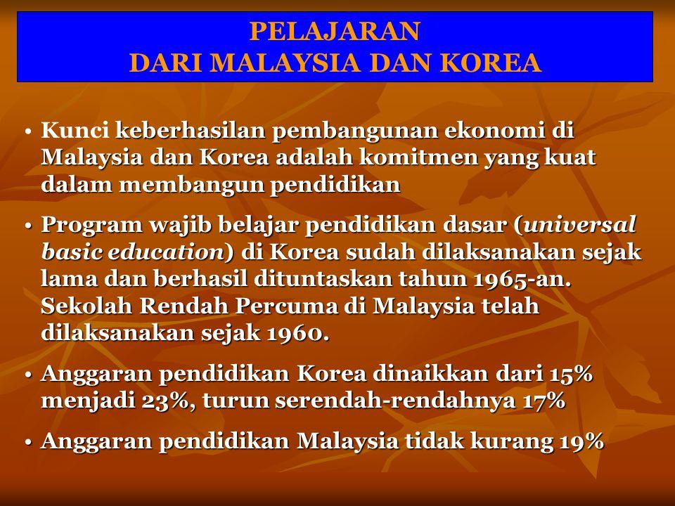 DARI MALAYSIA DAN KOREA