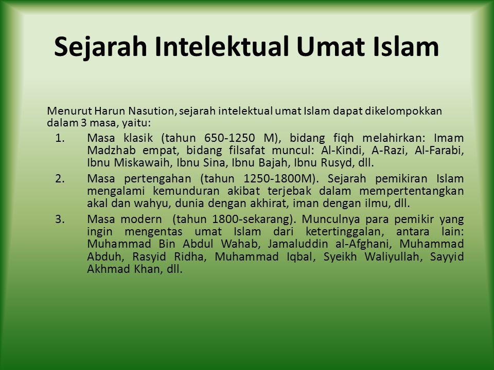 Sejarah Intelektual Umat Islam