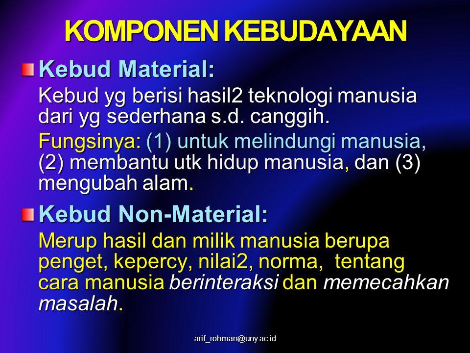 KOMPONEN KEBUDAYAAN Kebud Material: Kebud Non-Material: