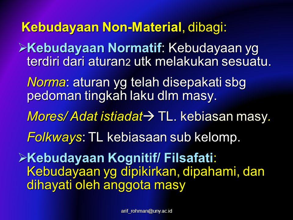 Kebudayaan Non-Material, dibagi: