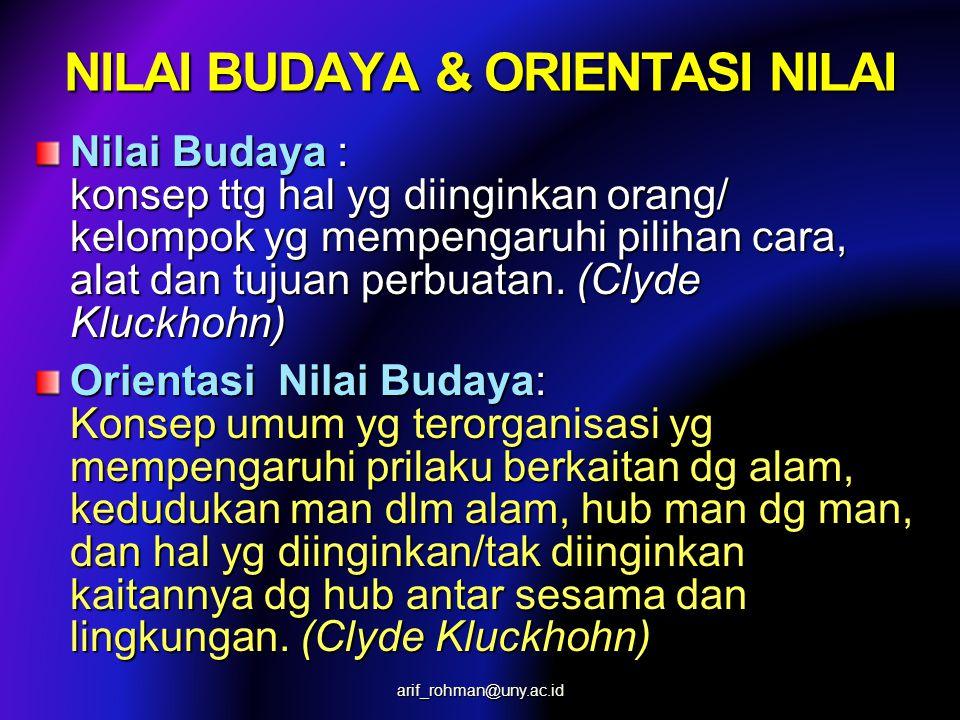 NILAI BUDAYA & ORIENTASI NILAI
