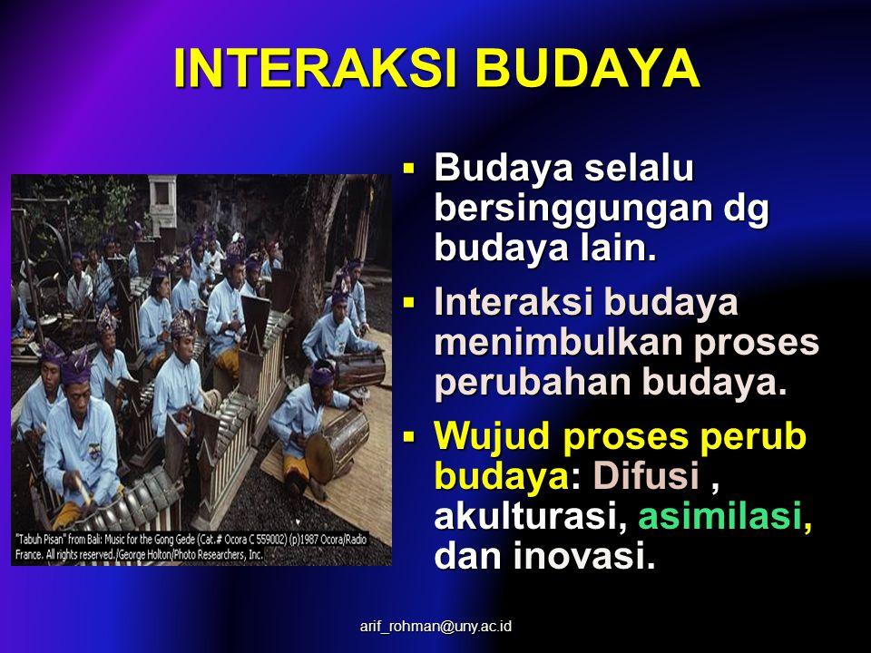 INTERAKSI BUDAYA Budaya selalu bersinggungan dg budaya lain.